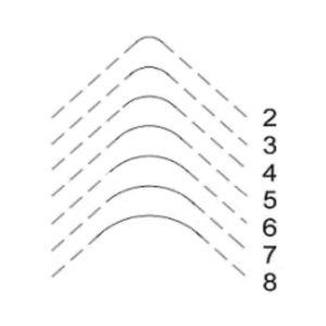 Canteadeira Industrial Eletrica-1476